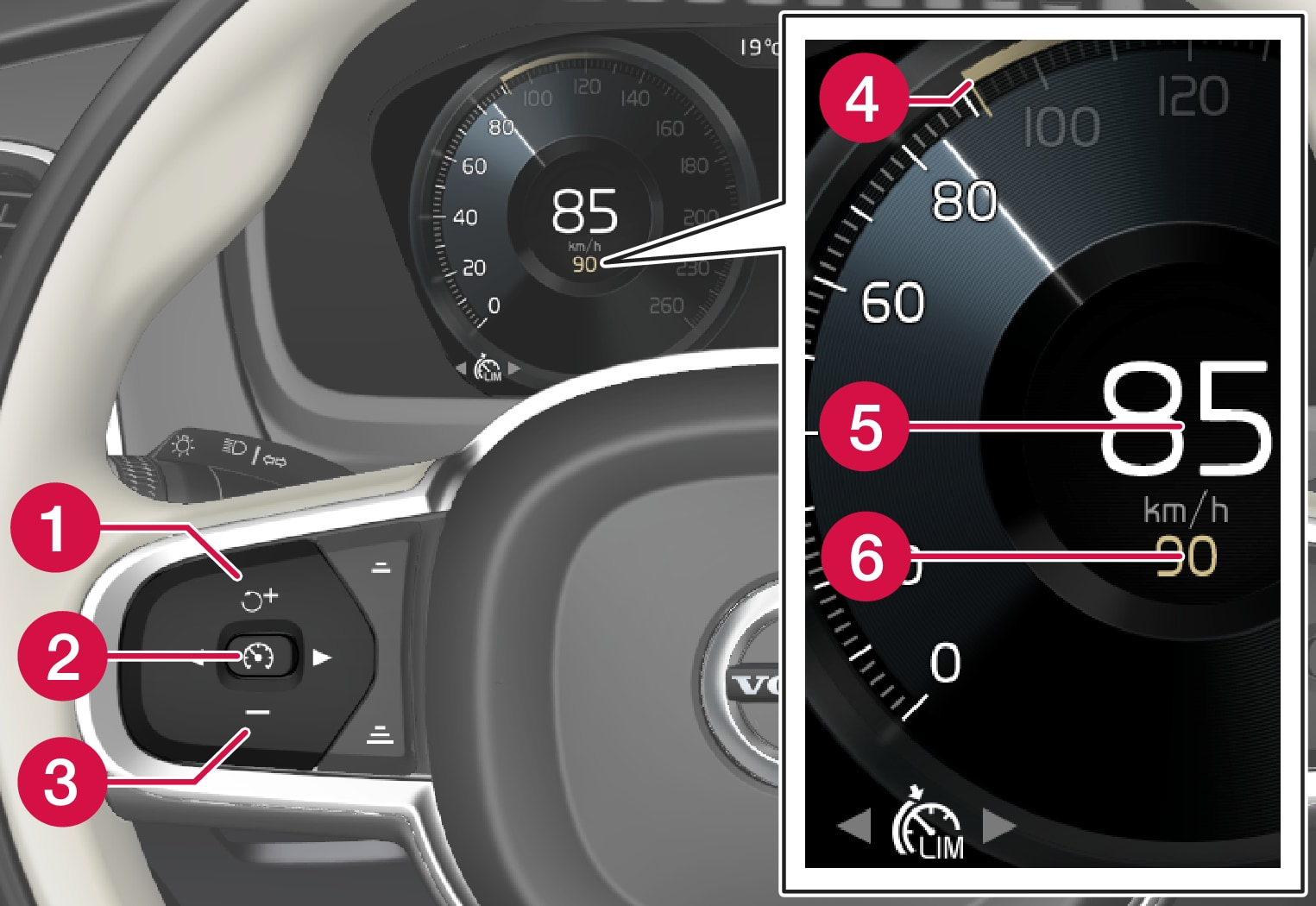P5-1546-Speed limiter 1, buttons on sterring wheel and overview in driver display