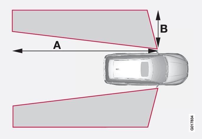 A = u. 9,5 m ja B = u. 3 m.