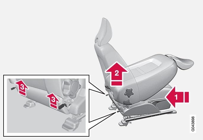 P3-1320 Folding front passenger seat backrest forward