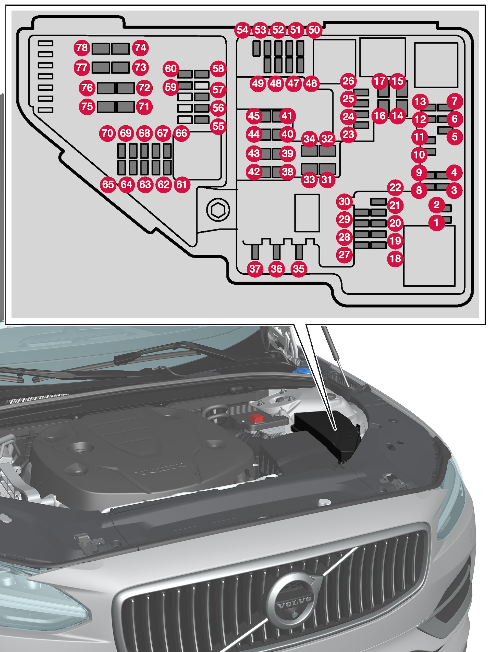 P5-S90/V90-1646-Engine Junction Box-Fuses in engine compartment