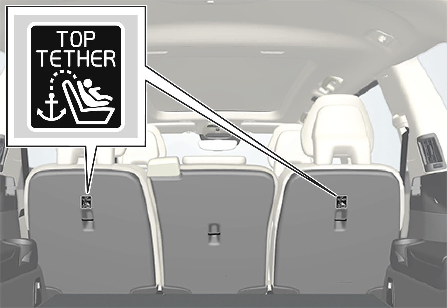 P5-1507–Safety–Top tether position