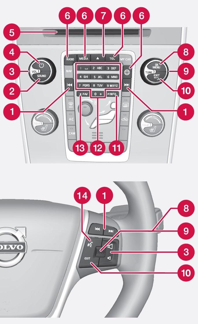P3-1420-Infotainment handling (Melco)