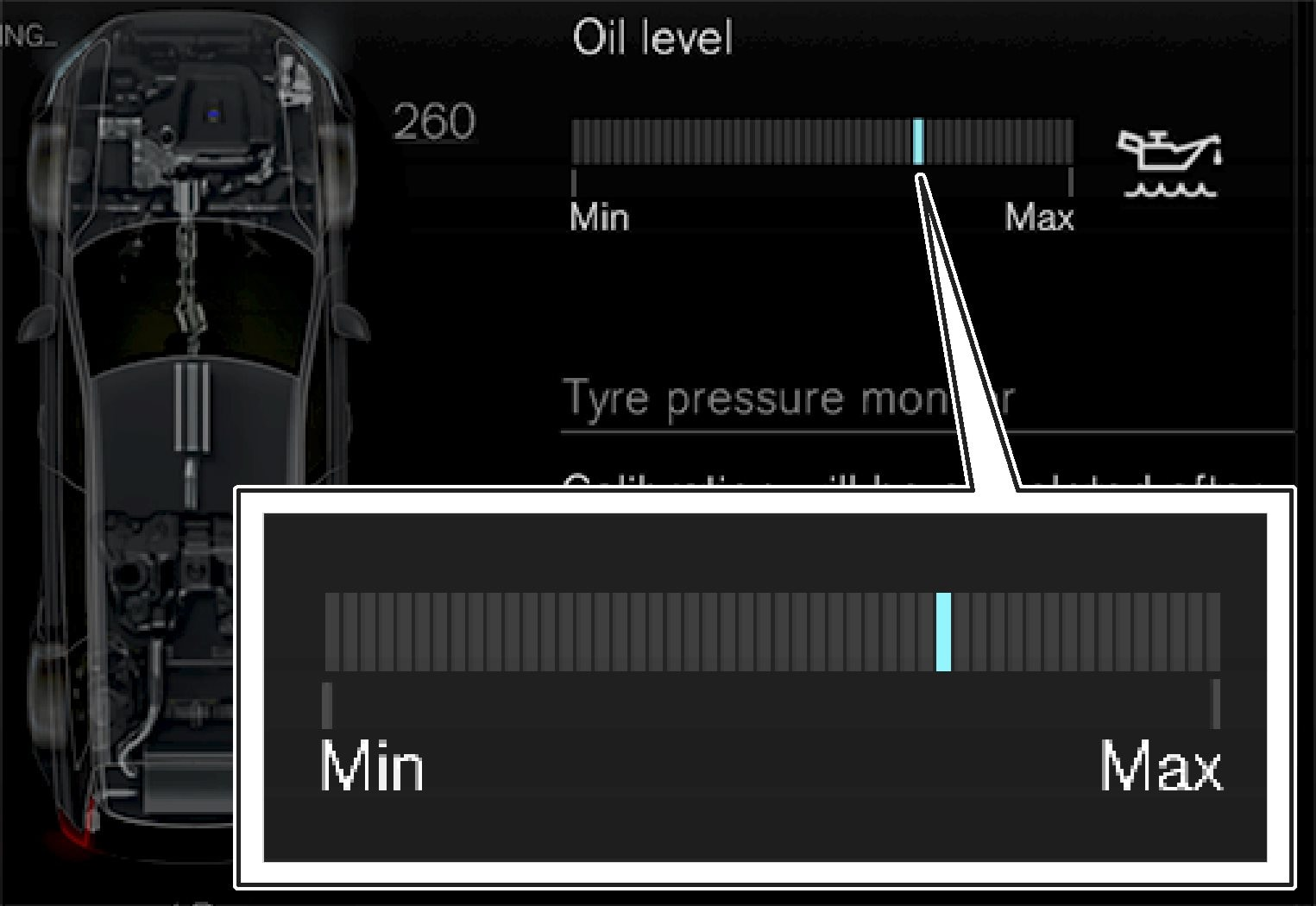 Graphics for oil level in the centre display.