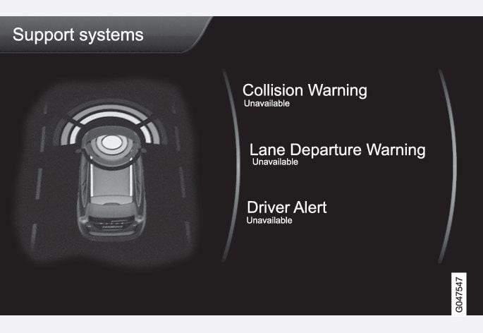 I en bil med LDW kan dette vises på skærmen.