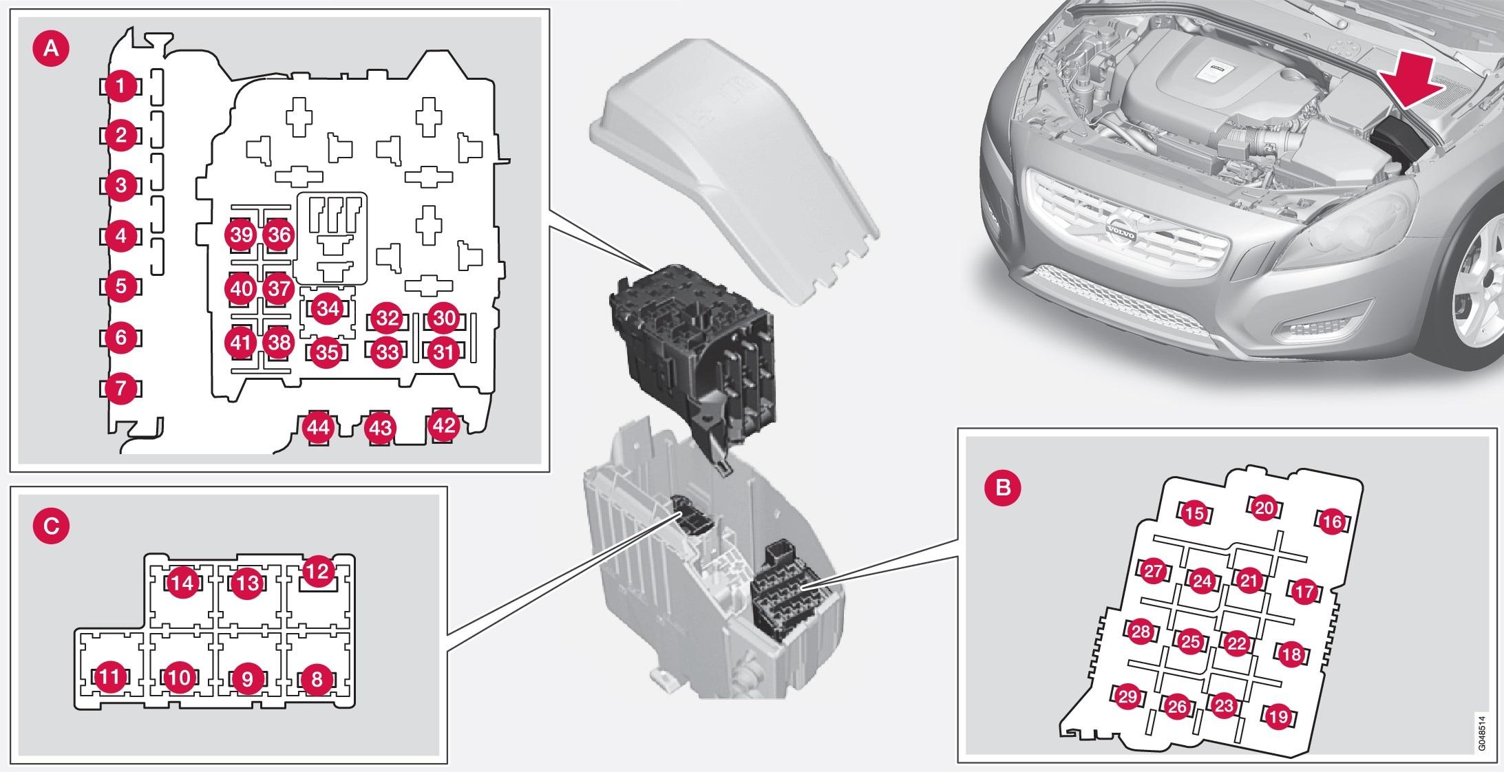 P3-1020-S60/V60 Engine room fuse box