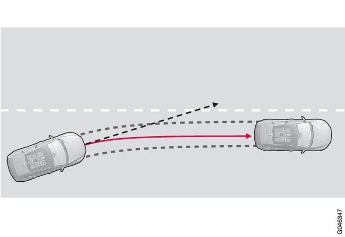P4-1220-LKA Princip Styrhjälp