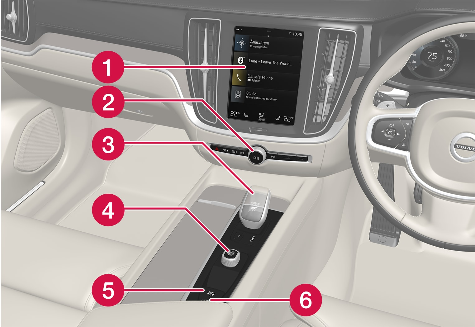 P5-21w22-S/V/XC60Controls in tunnel and center console, right hand drive