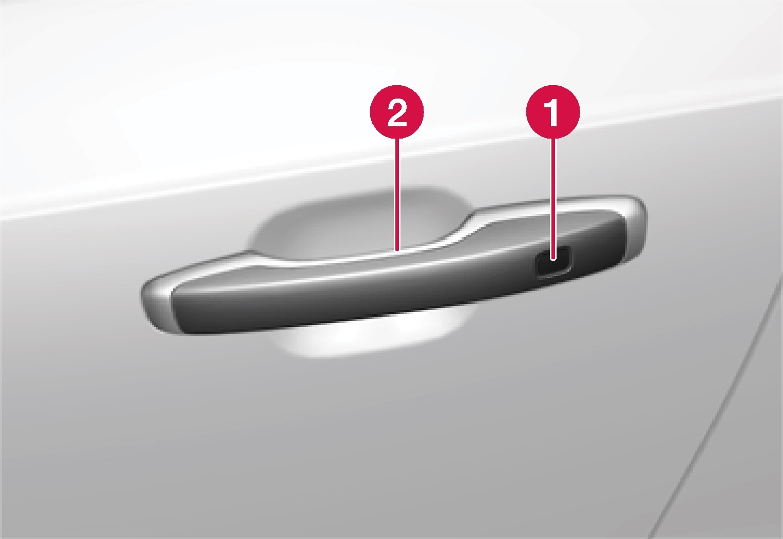Fordybning på ydersiden af dørhåndtagene til låsning. Berøringsfølsom overflade på indersiden til oplåsning.