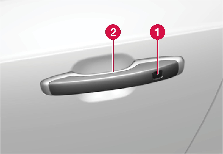 P5-1519-Door handle with Touch-sensitive areas
