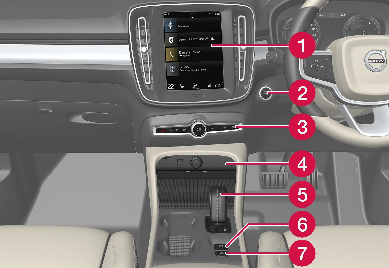 P6-1746-XC40-Controls in tunnel and center console RHD