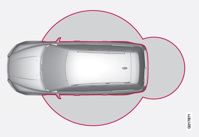 P3-v70/V60H-Nyckellöst lås- och startsystem