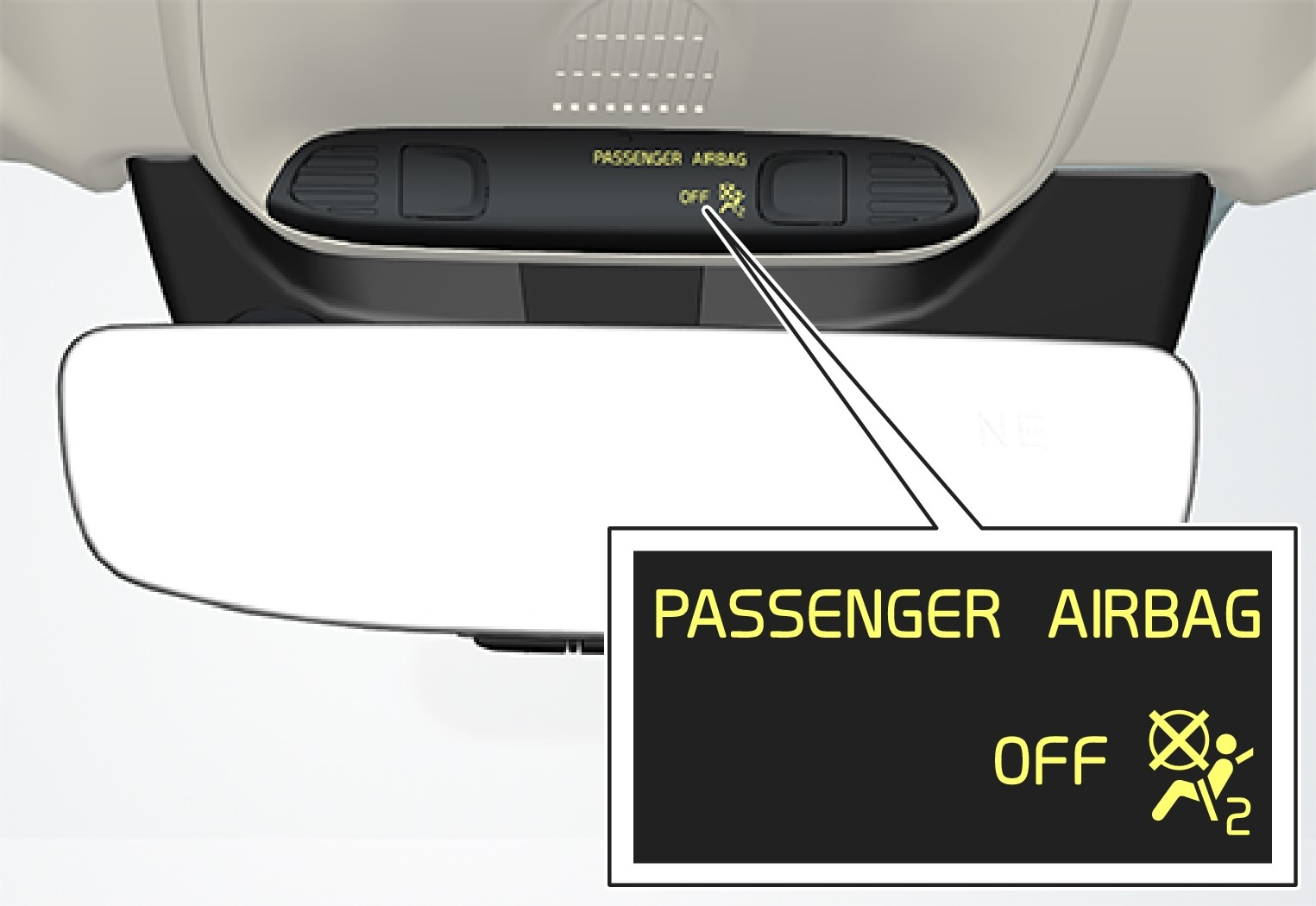 P5-1507–Safety–Overhead console passenger airbag off