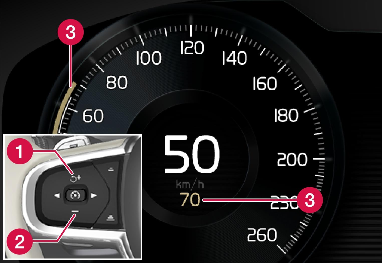 P5+6-1746-ACC+PA Sätta-Justera Hastighet