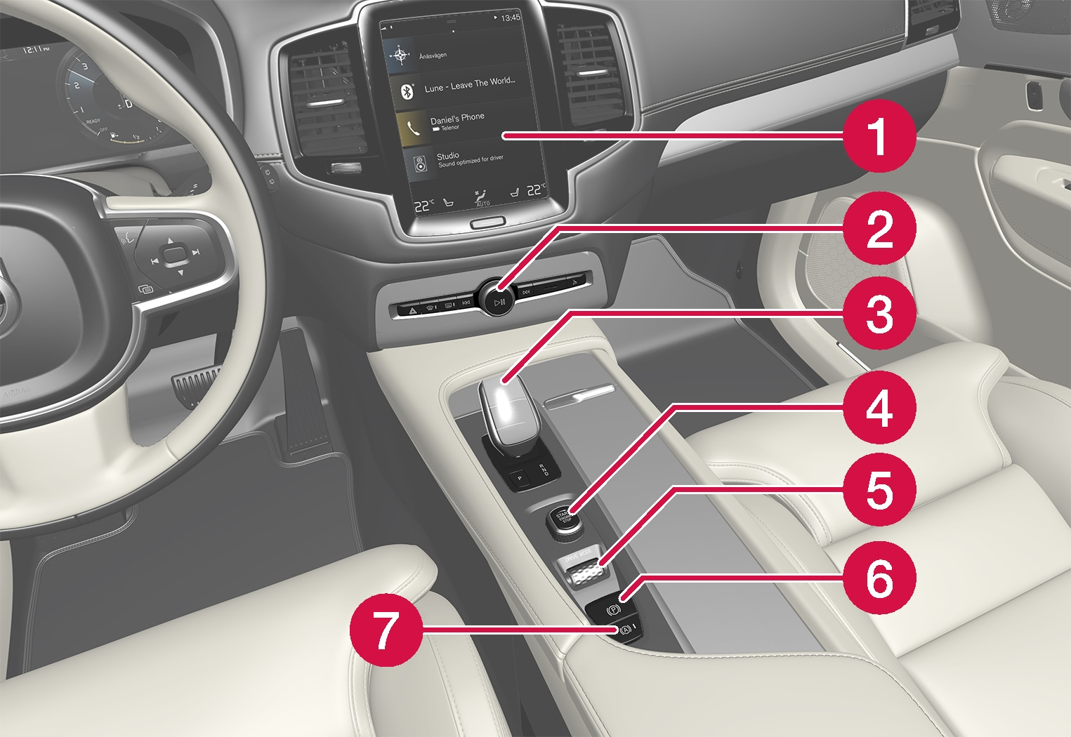 P5-1917-XC90/XC90H-Controls in tunnel and center console, left hand drive