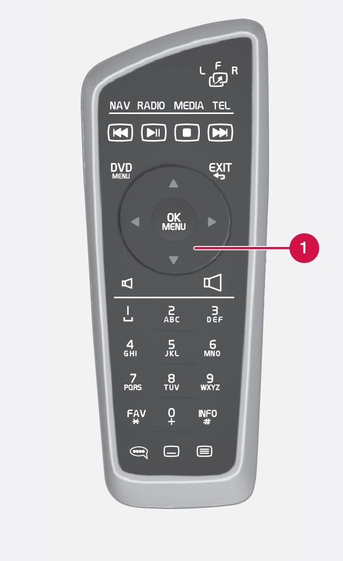 P3-1020-S60/V60 Remote control
