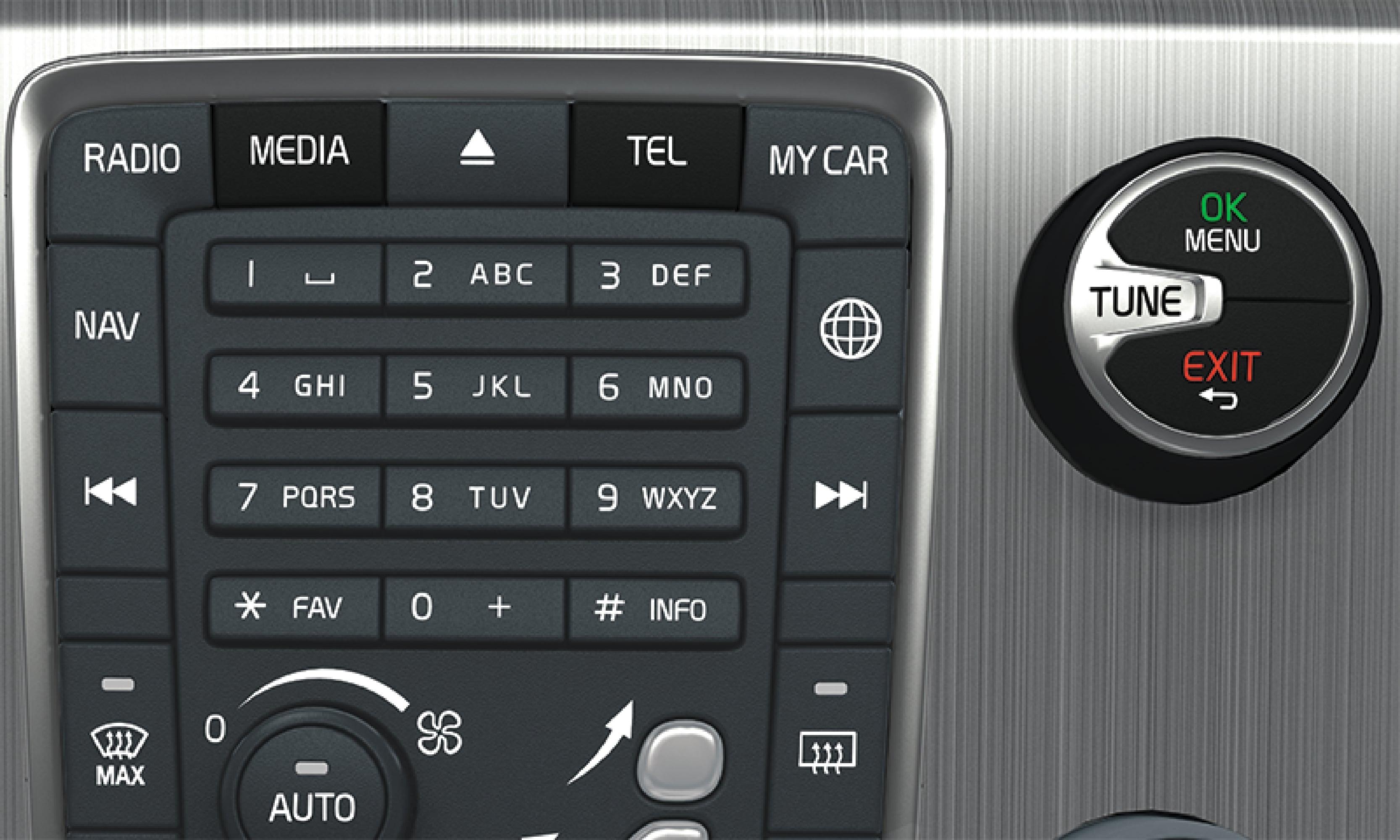 P3/P4 - Support site - Center console - TEL/MEDIA
