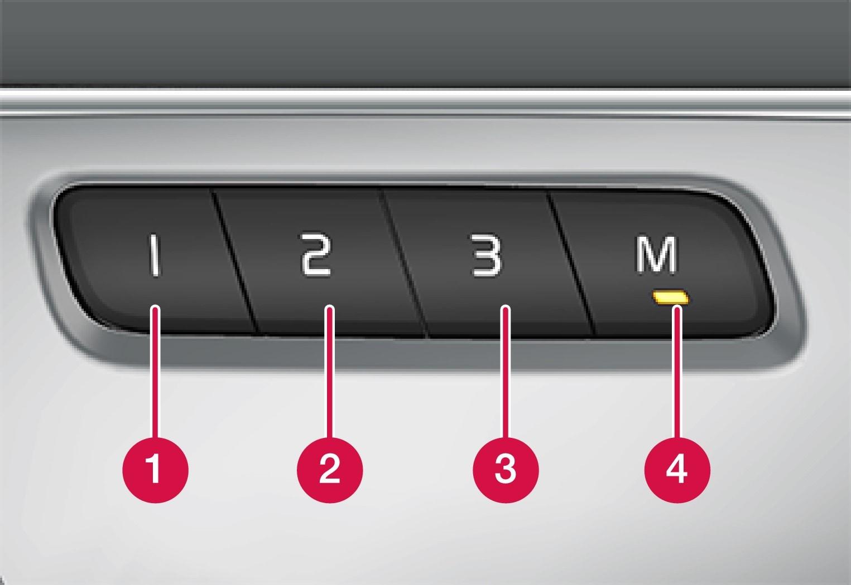 P5-1507-Memory function front seat door