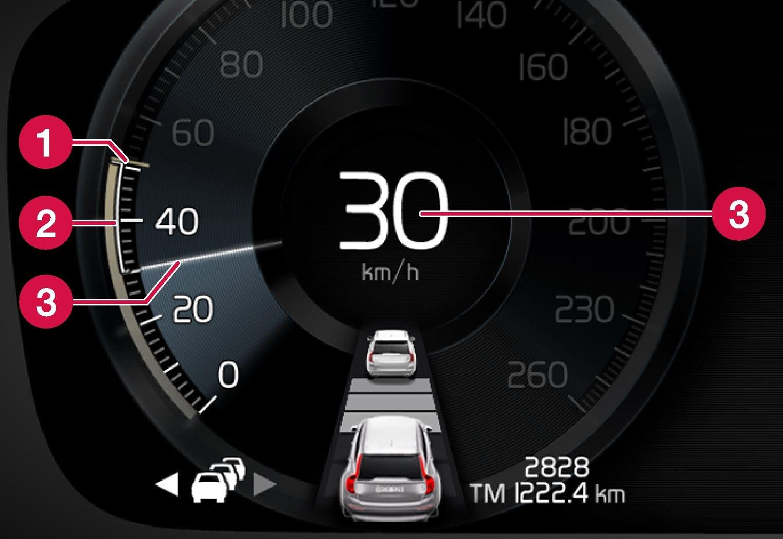 Indication of speeds.