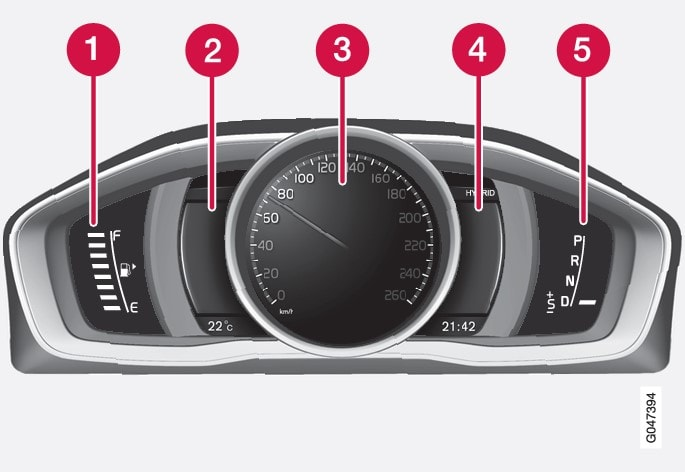 Gauges and indicators, theme
