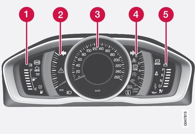 P3-1320 Information display, gauges, DIM STD-Line