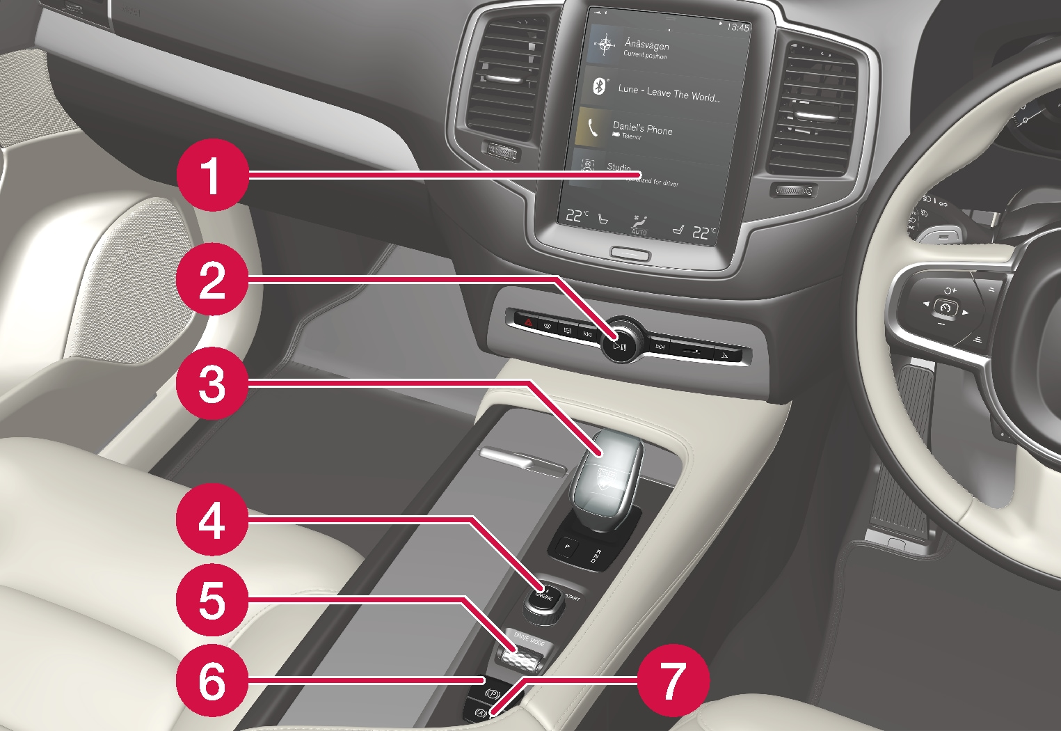 P5-1917-XC90/XC90H-Controls in tunnel and center console, right hand drive