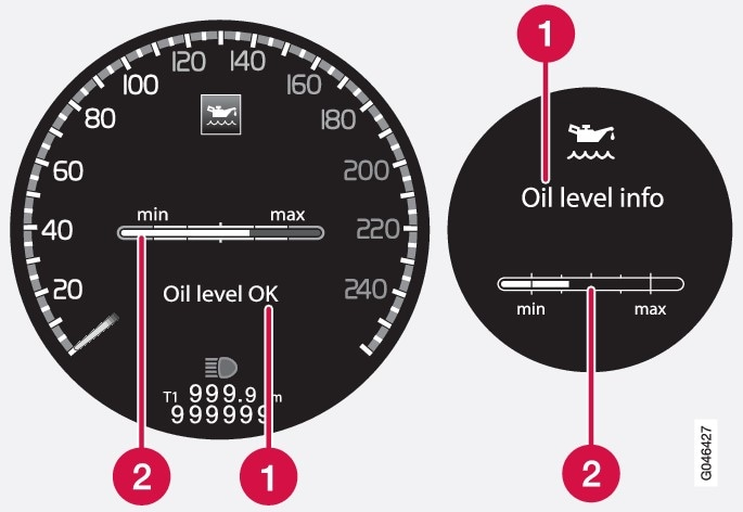 Message and graphic in the display. The left-hand display is shown in the digital combined instrument panel and the right-hand in the analogue.