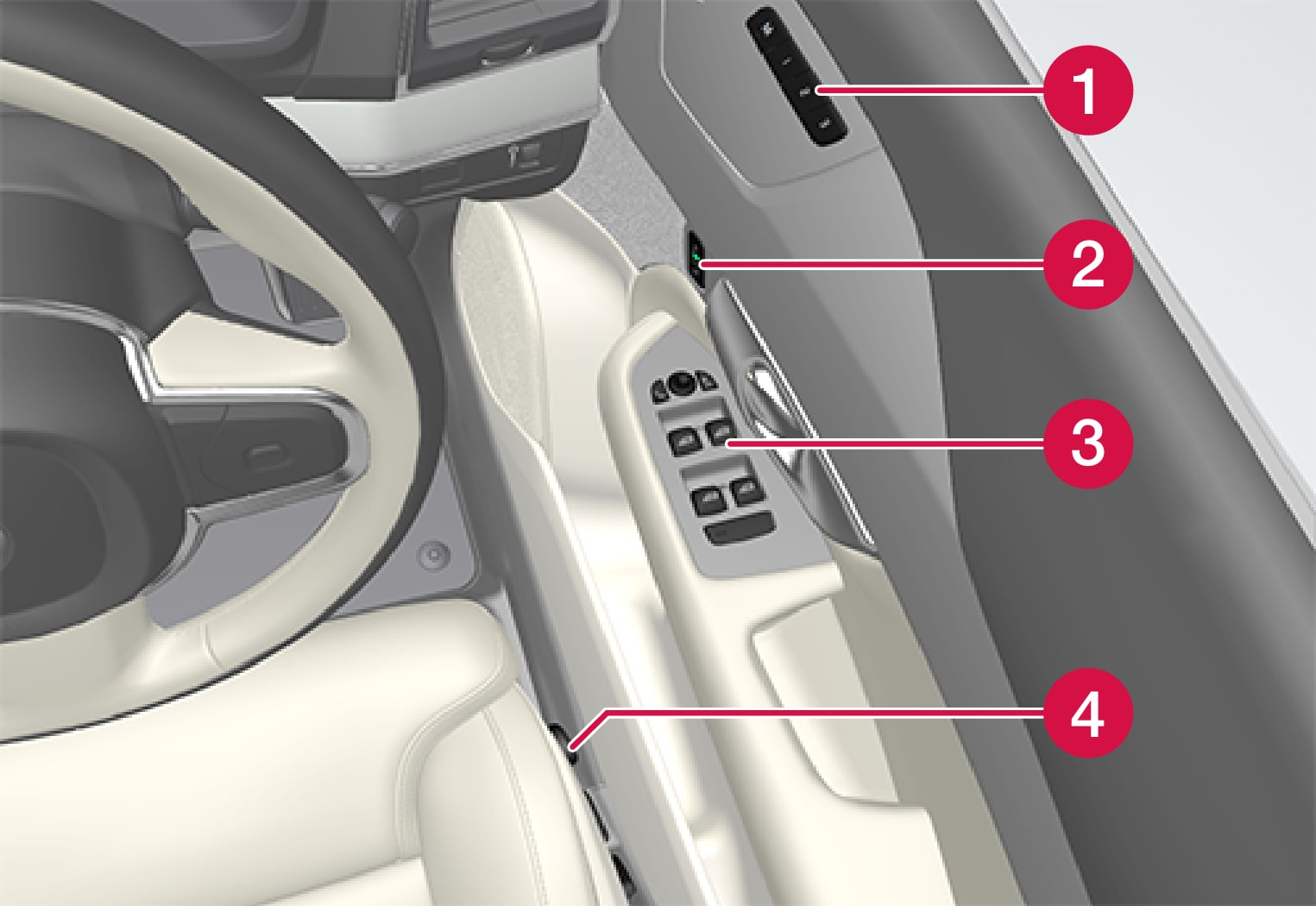P5 1507 Instruments and controls 4, right hand drive