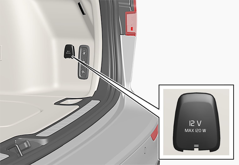 P5-1817-S/V60-12 V outlet storage area