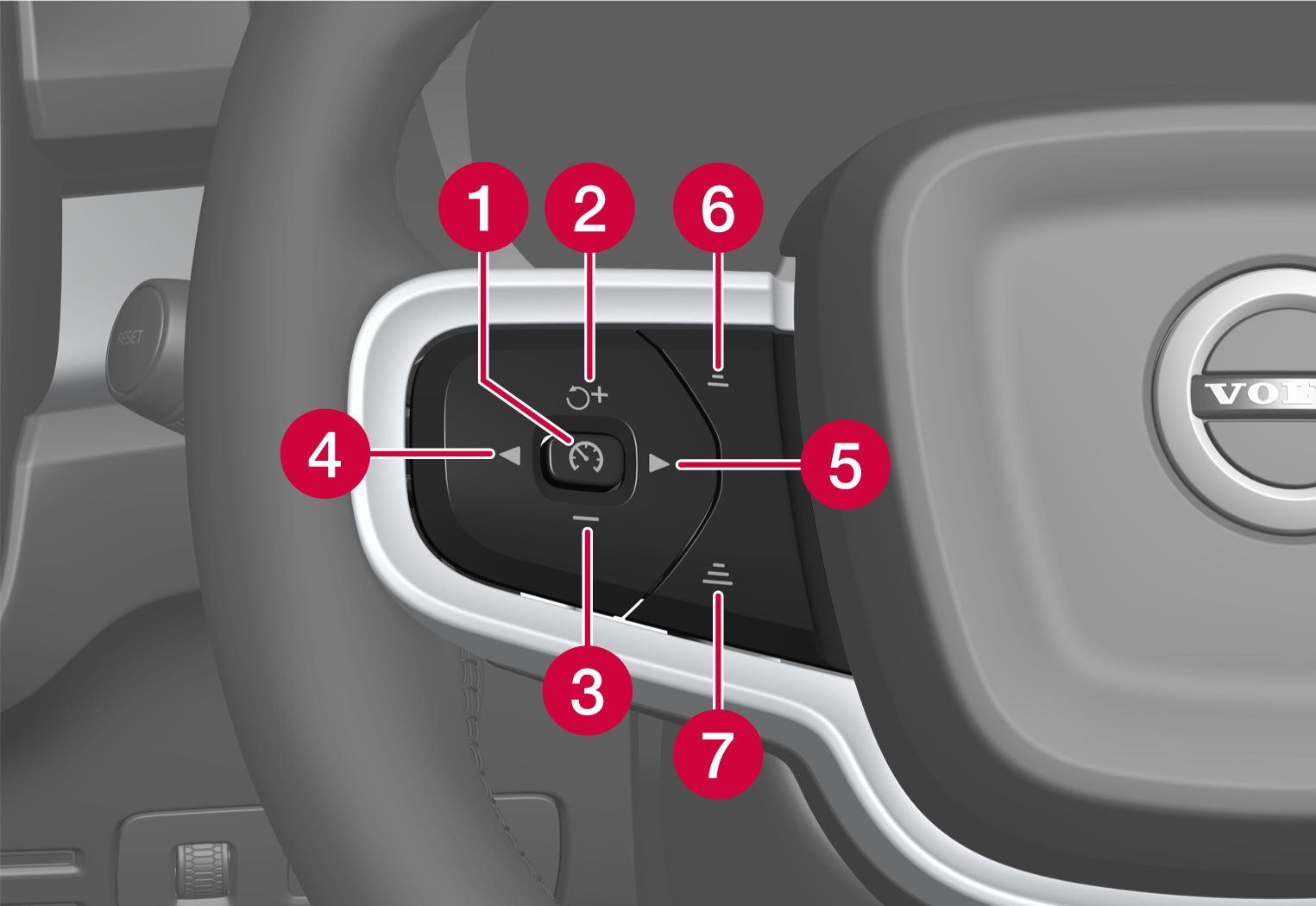 Px-2037-Cruise Control functions steering wheel buttons