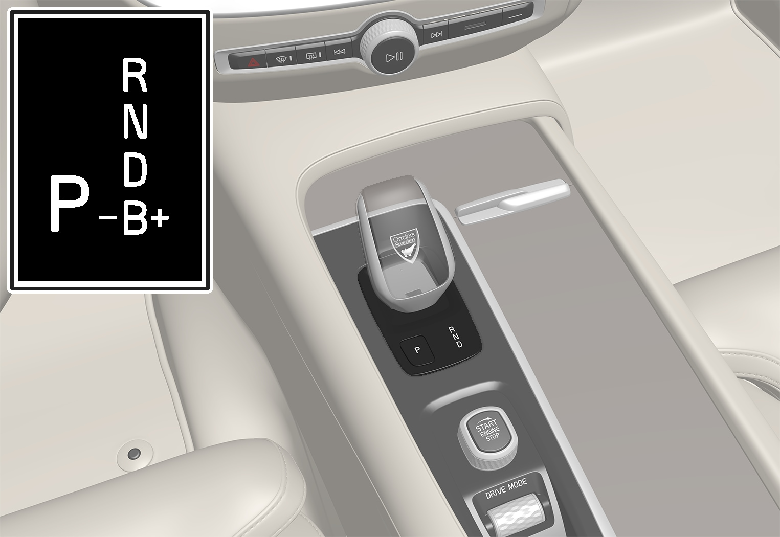 P5-2017-Automatic gear shifter and gear shift pattern hybrids