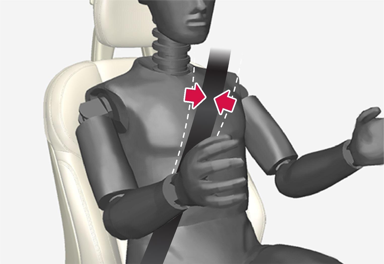 安全带必须越过肩部(不可向下挂在胳膊上)。