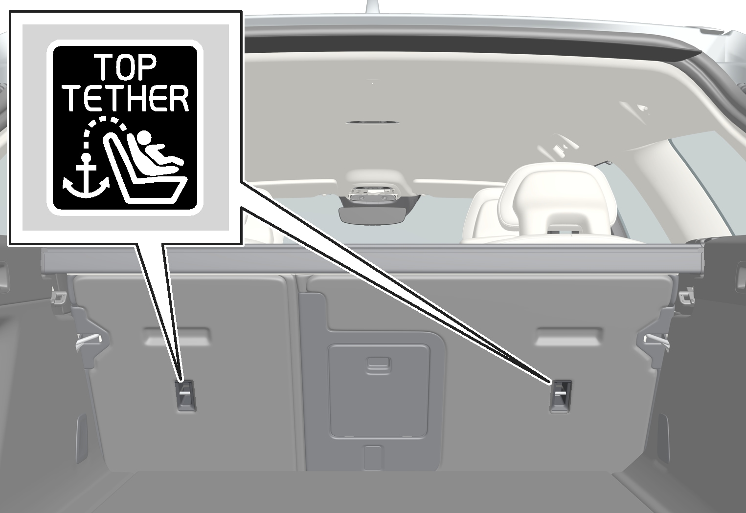 P5-1617-V90–Safety–Top tether position