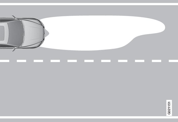 Headlamp pattern, left-hand traffic.