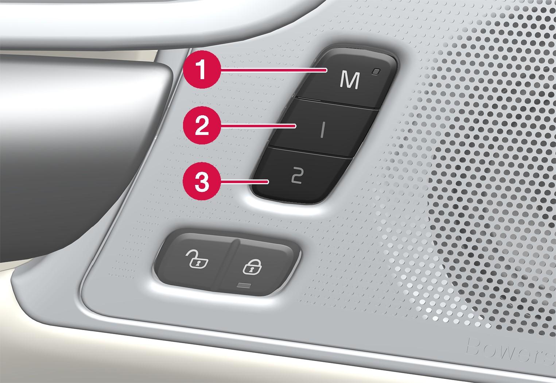 P5-1617-S90 V90 Memory function front seat door