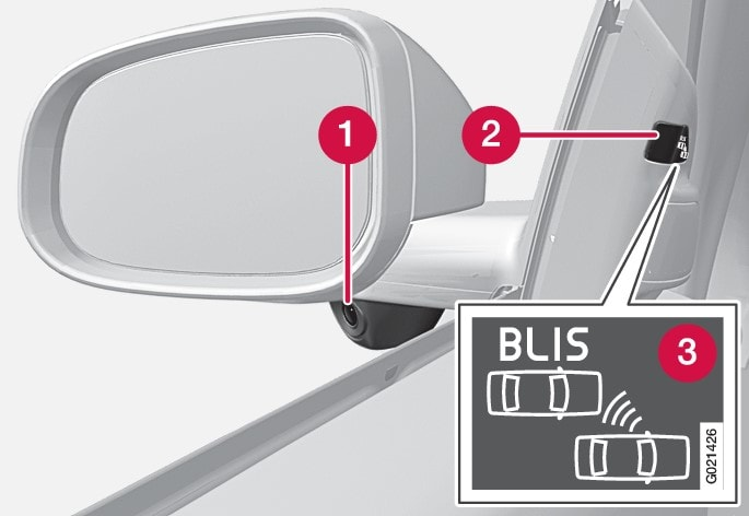 Rearview mirror with BLIS functionNOTE: The illustration is schematic - details may vary depending on car model..