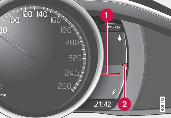 P3-1420-v60H-Power Performance Indication