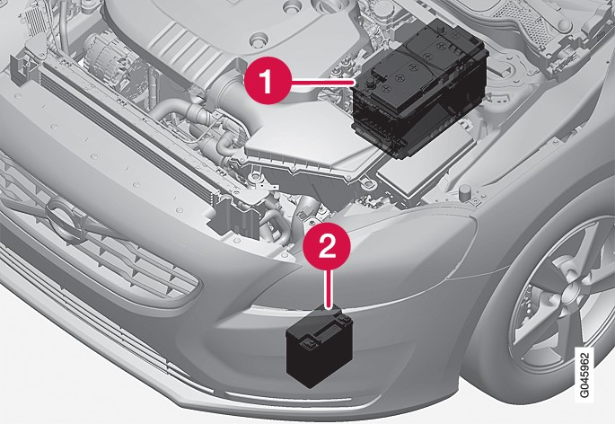 (1) Starter batterySee  for a detailed description of the starter battery. (2) Support battery