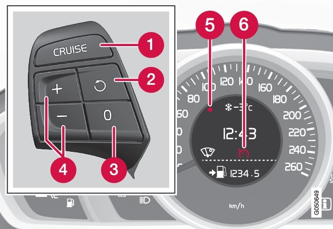 The steering wheel buttons and combined instrument panel in cars without speed limiterA Volvo dealer has updated information about what applies in each respective market..