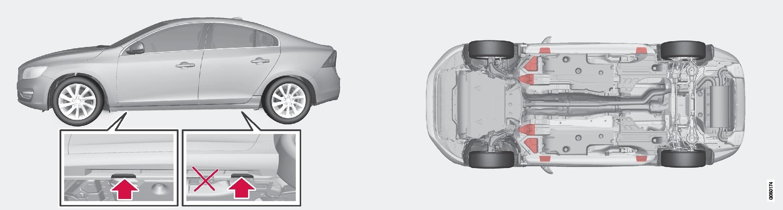 Auto tungraua kinnituskohad (nooled) ja tõstepunktid (punased).