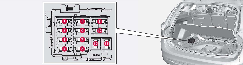 P3-1220-V60 Fuse box, cargo area