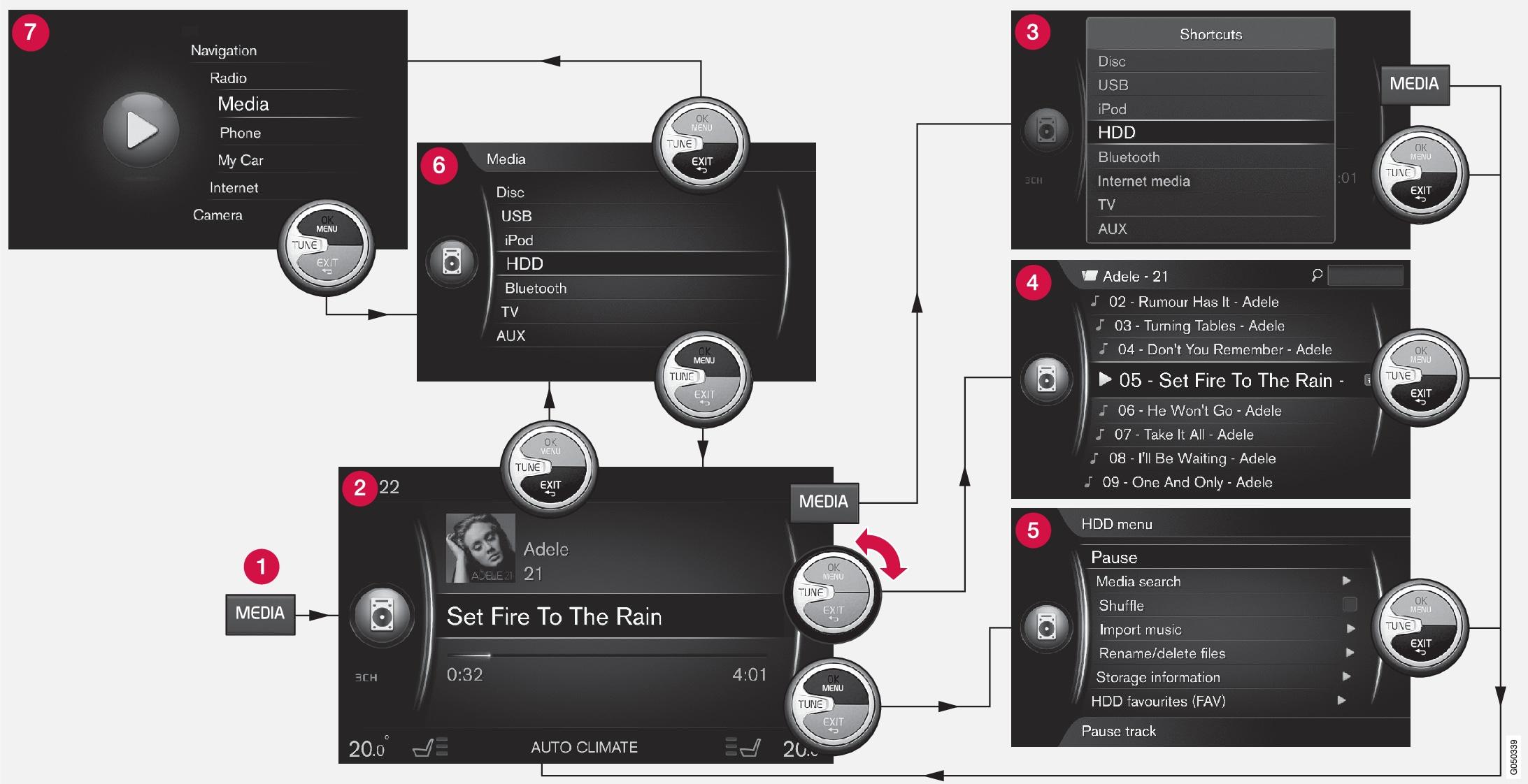 P3-1346-x60-Menu handling_Flow chart