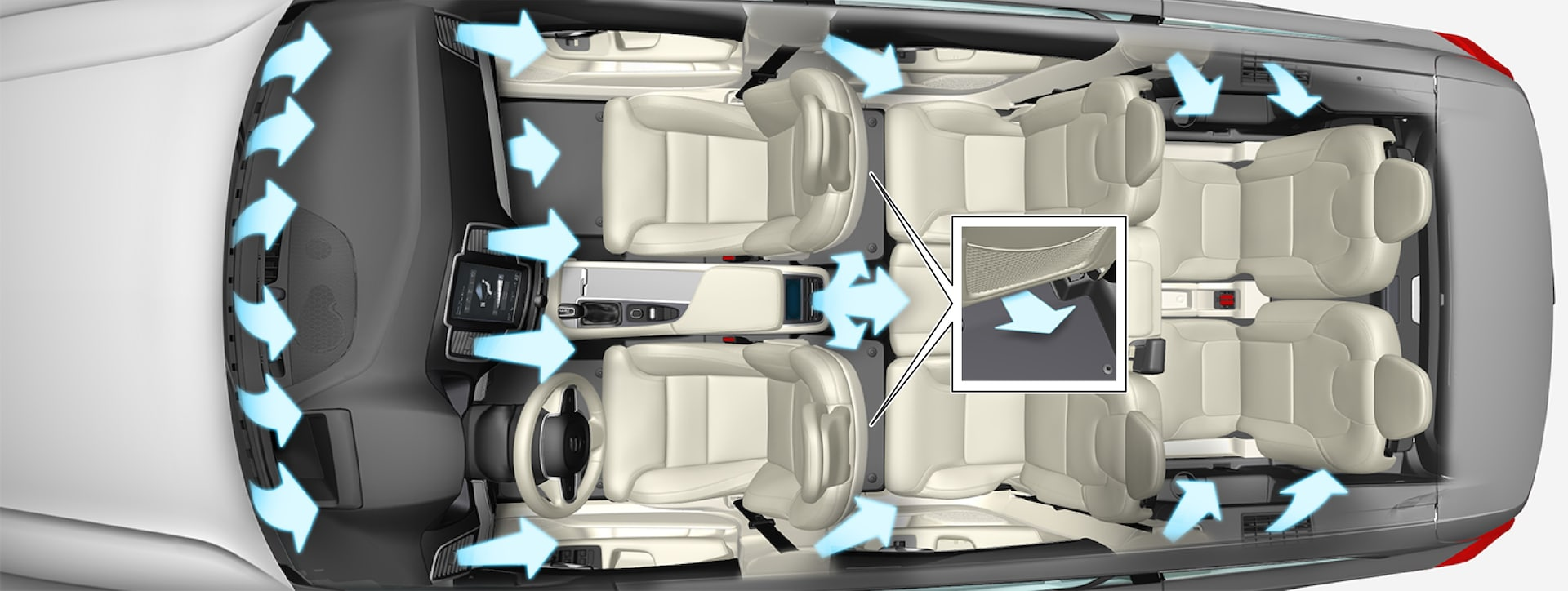 Air distribution in the passenger compartment with 4-zone climate.