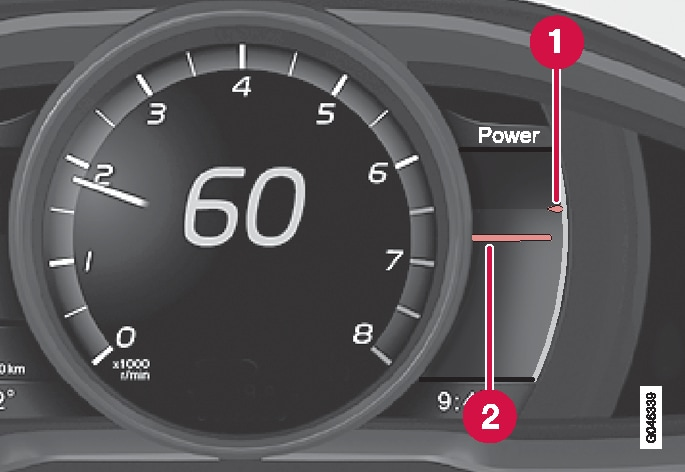 P4-1220-Power Performance Indication