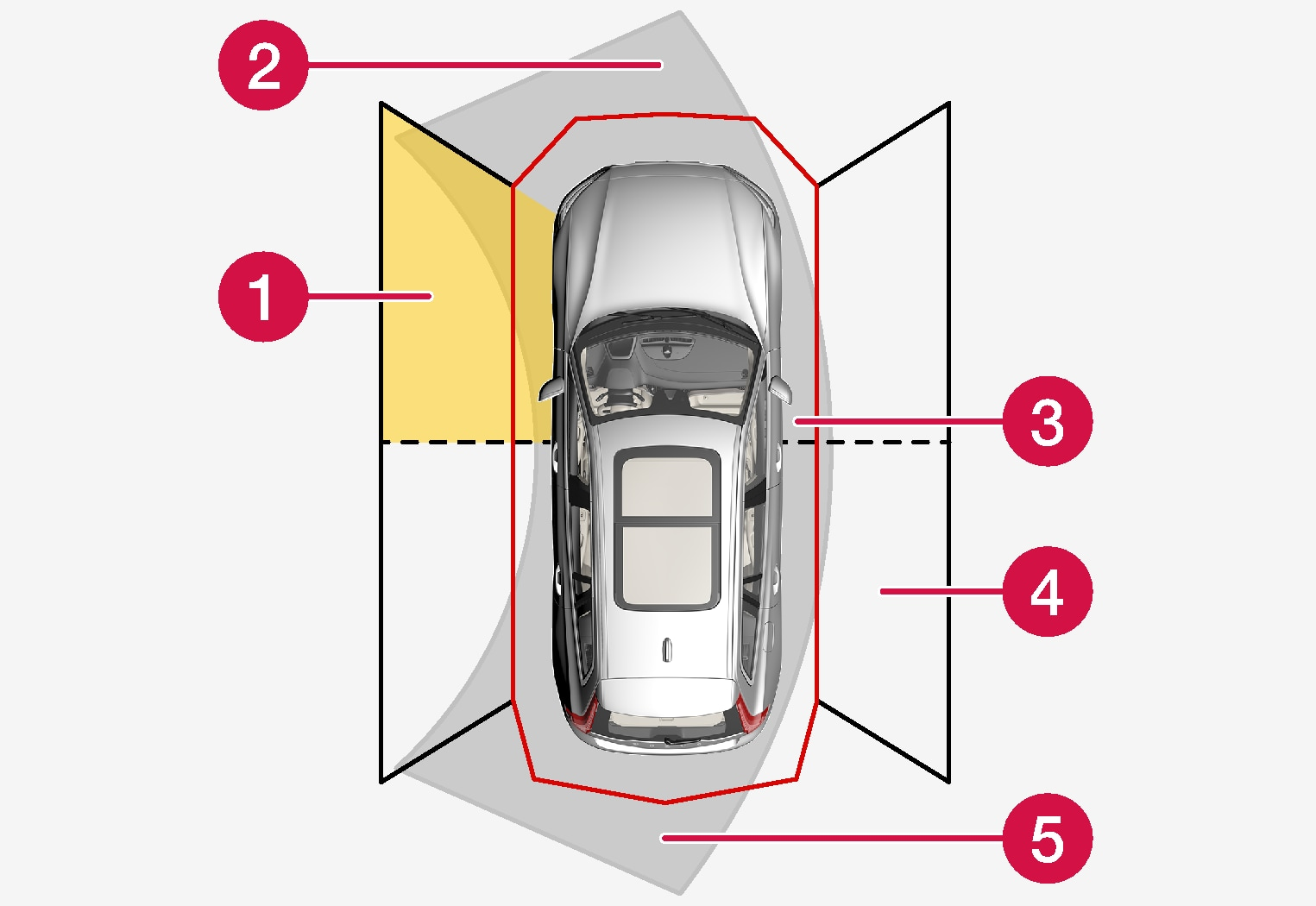 P5+6-1817 - Extended Park Assist System
