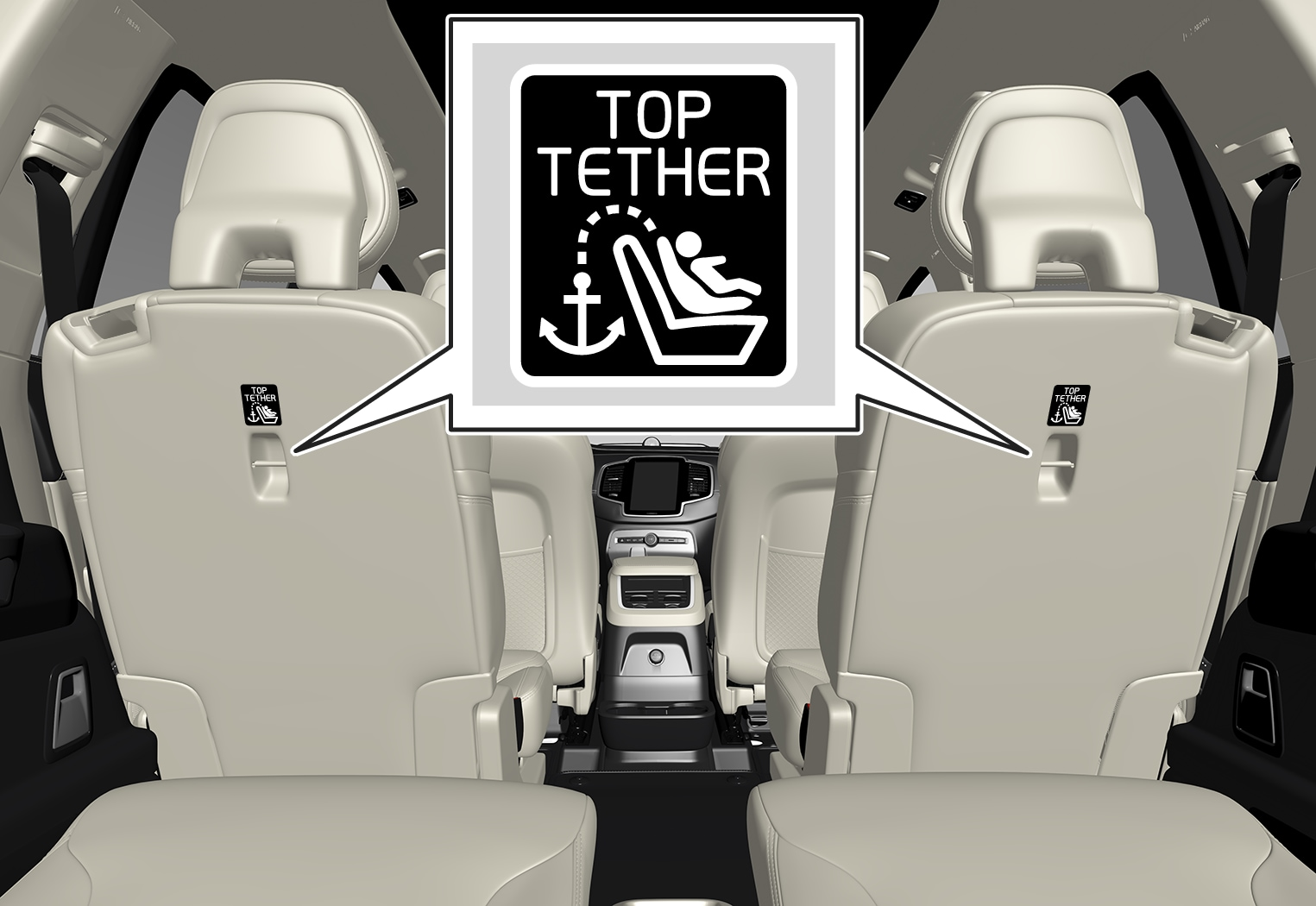 P5-1917-XC90 6-seat–Safety–Top tether anchors 2nd row