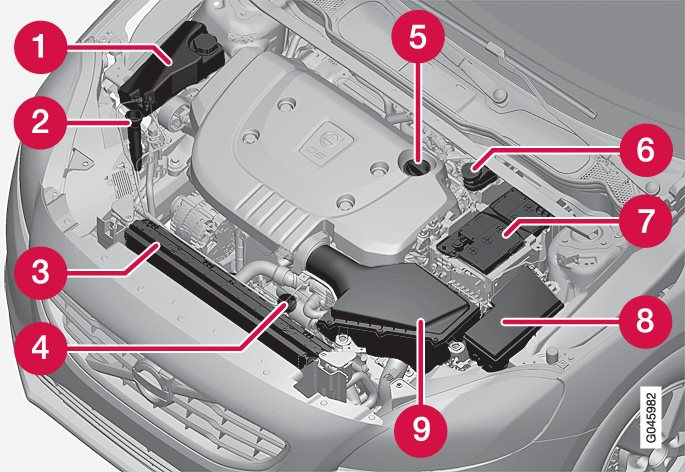 The appearance of the engine compartment may differ depending on engine variant.