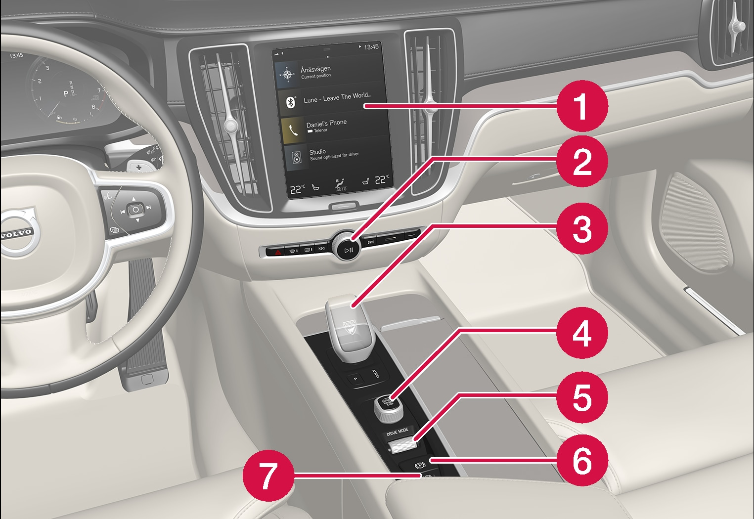 P5-1917-S/V/XC60-H/CC-Controls in tunnel and center console, left hand drive