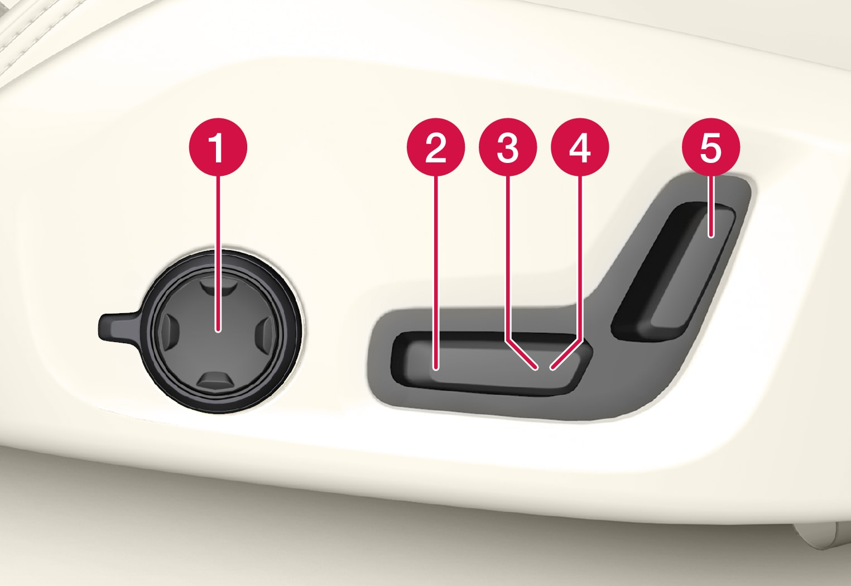 P5-1746-Multifunction controls