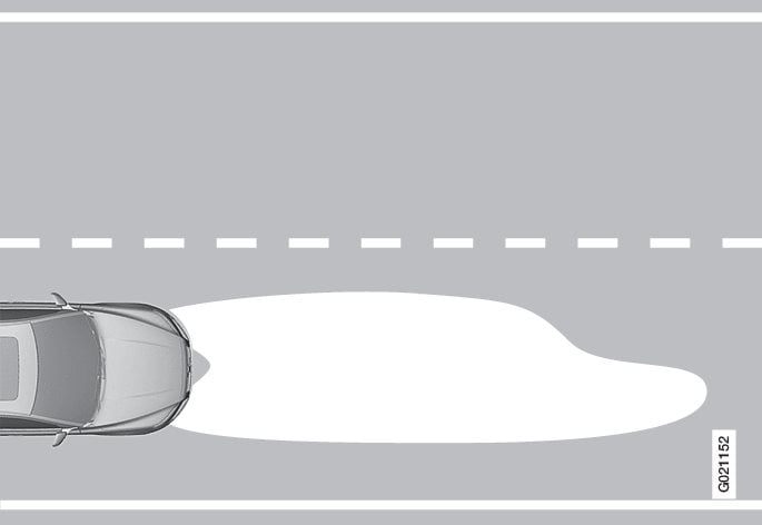 Headlamp pattern, right-hand traffic.