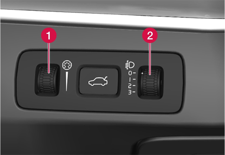 P5-1507 Light control panel